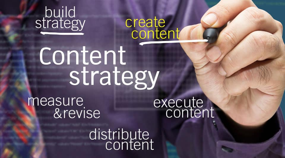Content marketing strategy. Build strategy, create content, execute content, distribute content, and measure and revise
