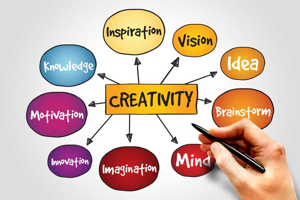 creative is the variable of success. Once you have the prospect's attention, creative is the variable that wins or loses the conversion.